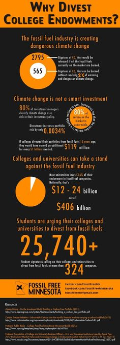 Fossil Free MN #infographic #divestment #divest #climate