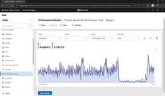 New Performance Monitor for Windows Server - Thomas Maurer Microsoft Ignite, Types Of Graphs, Center Management, Windows Server, User Interface, Monitor