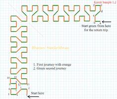 Kasuti Embroidery Tutorial: Free Online Kasuti Embroidery Tutorial Sample 1.2 - A Simple Corner Design