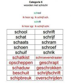 Spellingcategorieën CITO :: cito-spellingcategorieen.yurls.net Learn Dutch, Dutch Language, Kids Education, Primary School, Grammar, Spelling, Letters, Learning, Jasper