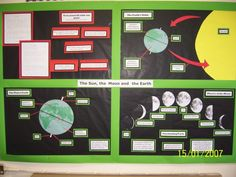 I could use this diagram to illustrate how the earth orbits around the sun and how the moon orbits around the earth.