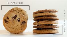 Engineering the perfect cookie. Understanding the science of baking cookies!