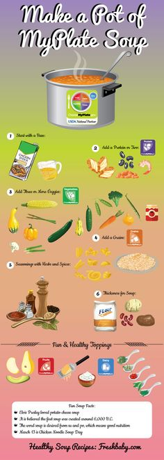 Make a Pot of MyPlate Soup in 30 minutes or less.