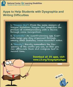 Apps to help adults, teens, and children with Dysgraphia. www.LD.org/DysgraphiaApps