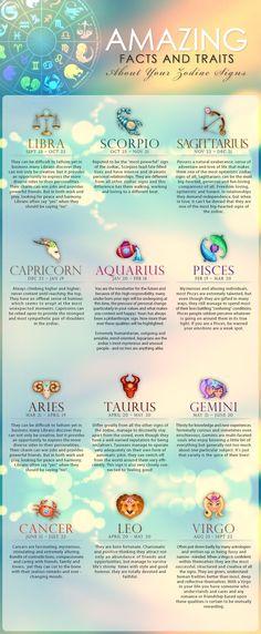 Amazing Zodiac Facts & Traits