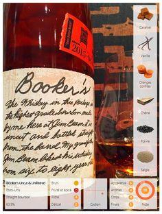 Booker's Uncut & Unfiltered. Au nez, on distingue des arômes de caramel, de vanille, d'oranges confites et de chêne. En bouche, on découvre toute la puissance de l'alcool accompagné de saveurs de seigle, de vanille et d'une bonne dose de poivre. La finale est emplie de seigle et de poivre accompagnée d'une touche boisée.