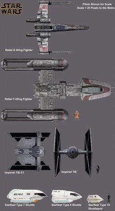 Ship Comparisons