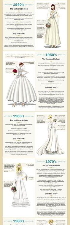Wedding Dresses Through Time graph chart info history 40s 50s 60s bride long white dress gown color illustration vintage fashion