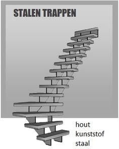 Afbeeldingsresultaat voor trap industrieel houten treden open