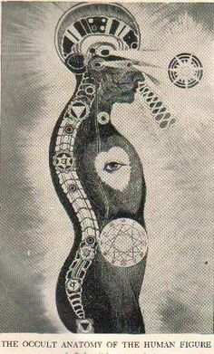 El cuerpo sagrado