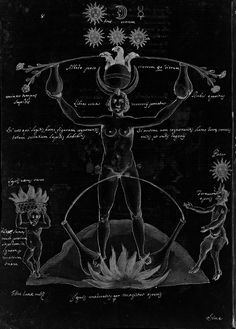 """Claudio de Dominico Celentano di Valle Nove - Chemical Purification through Sunlight and Moonlight, """"Book of Alchemical Formulas"""", 1606. Contrary to the popular misconception that the pursuit of alchemy was simply the transformation of substances..."""