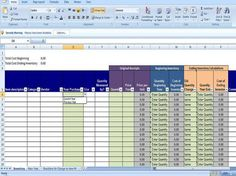 Sales Kpi And Commission Tracker Template  Template Dashboard