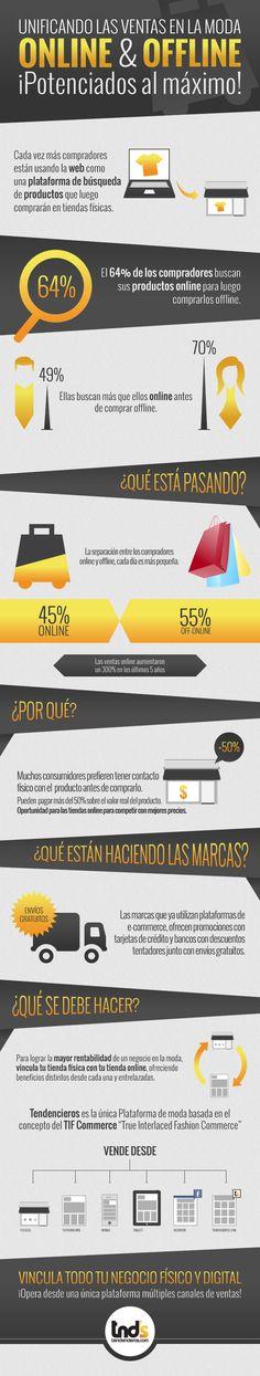 Unificando las ventas en la moda. ONLINE & OFFLINE.  ¡Potenciados al máximo!    #eCommerce, #Fashion, [Infografia] by @tndsla