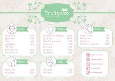 Fruity Wax - Price list