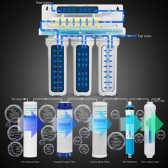 Geekpure Reverse Osmosis Drinking Water Filter System -All Filters is Universal Compatible- -NSF Certified Membrane Removes Up to Impurities-Superb Taste High Capacity 75 GPD