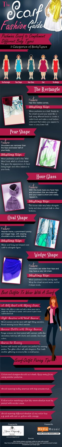 Yours Elegantly presents a wonderful Infographic titled 'The Scarf Fashion Guide' which gives the fashion guide for Pashmina Scarf to complement five