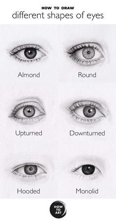 Realistic Face Drawing, Realistic Eye Sketch, How To Draw Realistic, Cartoon Eyes Drawing, Sketch Of An Eye, How To Sketch Eyes, How To Draw Eyes, Human Eye Drawing, Face Proportions Drawing