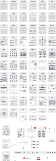 Another nice collection of wireframe ideas to be starting a page with. - Another nice collection of wireframe ideas to be starting a page with. Pretty much always like to h - Layout Design, Layout Web, Intranet Design, Visual Design, Interaktives Design, Tool Design, Graphic Design, Flat Design, Website Layout Template
