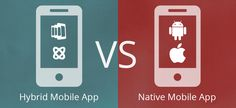 Native vs. Hybrid App – What to choose for your next app? #UXdesign #MobileApps #UX #Design