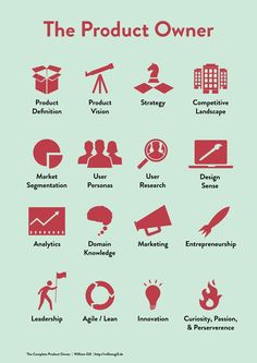The Product Owner – the poster William Gill – lean-focused agile product management Change Management, Business Management, Program Management, Business Analyst, Business Marketing, Business Education, Project Management Templates, Software Development, Product Development Manager