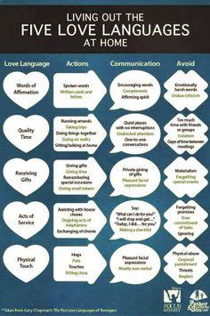 5 love languages breakdown