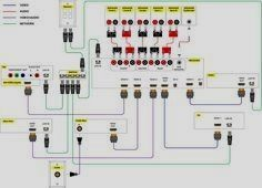 Home Theater Wiring Diagram Hometheater Home Theater Wiring Home Theater Subwoofer Home Automation