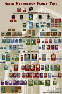 Greek Mythology Family Tree « UsefulCharts.com - I want this for my classroom - excellent for the Rick Riordan series