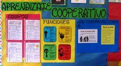 En este apartado podéis consultar todos aquellos aspectos que hacen referencia a mi forma de organizar el aprendizaje cooperativo en e...