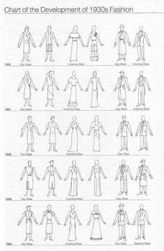 1930's Fashion change from 1930 to 1934 - I pinned it because i like the way they present it clearly.