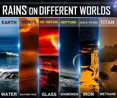 Rain on planets