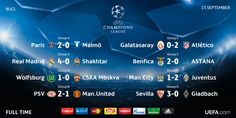 Opening night of CL results