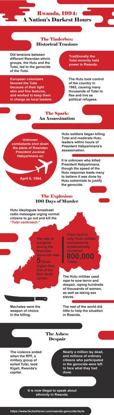 A stunning infographic that captures the horror, shock, as well as the causes, effects, and little-known facts of the Rwandan Genocide.