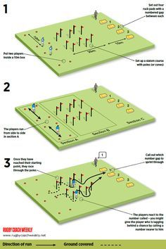 Tips And Tricks To Play A Great Game Of Football. To be successful with football, one needs to understand the rules and strategies and have the appropriate skills. Rugby Drills, Football Training Drills, Rugby Training, Rugby Workout, Soccer Workouts, Rugby Time, Rugby Pictures, Rugby Coaching, College Games