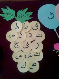 Cute display for learning the different groupings of letters for Tajweed Preschool Learning, Learning Activities, Activities For Kids, Arabic Lessons, Teaching Methods, Coran, Learning Arabic, Alphabet Activities, Classroom Themes