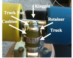 Turn your skates over & educate yourself. It's good to know the proper terms for your skates!