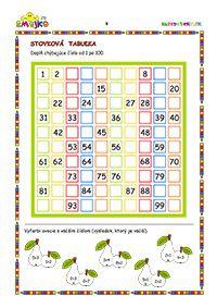 Časopis SMEJKO - november 2017 - Nasedeticky.sk Periodic Table, November, November Born, Periodic Table Chart, Periotic Table