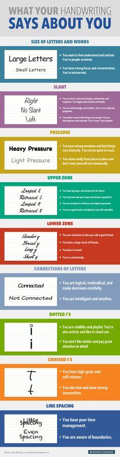 Handwriting - Business Insider