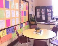 Middle school classroom organization tips