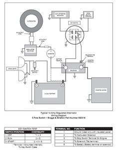 52 Best TOM images | Tom shoes, Toms, International harvester  International Harvester Wiring Schematics on international harvester engine schematic, international truck wiring schematic, 1942 farmall m electrical schematic, international harvester 1986 682 ignition switch diagram, international harvester starter,