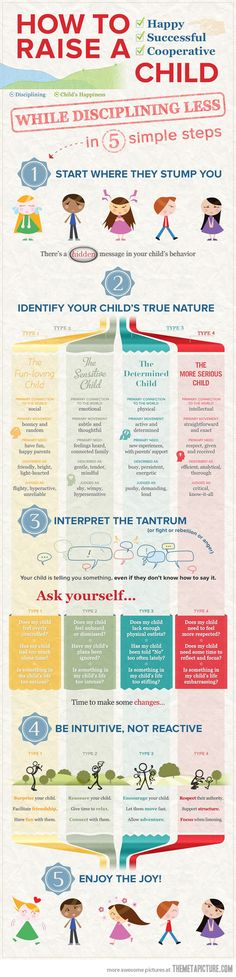 cool-infographic-raise-child-disciplining