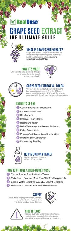 Grape Seed Extract - The Ultimate Guide