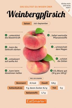 Weinbergpfirsich You should know about vineyard peach Diet And Nutrition, Holistic Nutrition, Proper Nutrition, Complete Nutrition, Nutrition Guide, Carrots Nutrition, Science Nutrition, Nutrition Websites, Nutrition Store