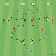 Soccer Drills, Soccer Coaching, Soccer Training, Barcelona Training, Preparation Physique, Line Game, Pep Guardiola, Team Player, Fc Barcelona