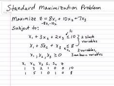 The simplex method: solving standard maximization problems