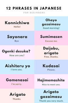 Essential Japanese Phrases for Travel Essential Japanese Language Phrases to use for travelling in Japan. Free downloadable Japanese Travel Phrases Cheat Sheet. Speak like a local Japanese person and say Hello in Greek by saying Konnichiwa.