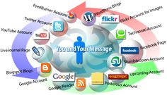 Looking for Creative, Results in Oriented Digital Marketing Services in Tirupati?Challaturu is the best Online Marketing Agency offers the latest digital solutions for your business. Internet Marketing Company, Facebook Marketing, Inbound Marketing, Online Marketing, Social Media Marketing, Digital Marketing, Marketing Training, Business Marketing, Online Business