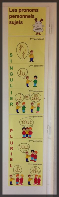 French pronouns: pronoms personnels