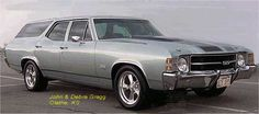 1971 Chevelle SS Wagon The material which I can produce is suitable for different flat objects, e.g.: cogs/casters/wheels… Fields of use for my material: DIY/hobbies/crafts/accessories/art... My material hard and non-transparent. My contact: tatjana.alic@windowslive.com web: http://tatjanaalic14.wixsite.com/mysite