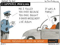 One isolated purchase is certainly not sufficient for effective personalization.