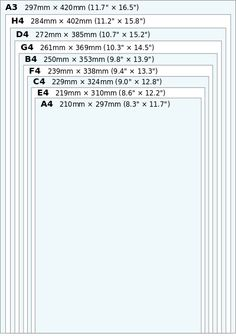 Comparison paper sizes - Paper size - Wikipedia, the free encyclopedia Graphic Design Tips, Graphic Design Templates, Graphic Design Inspiration, A4 Paper, Paper Size, Visual Aids, Try It Free, Online Jobs, Autocad